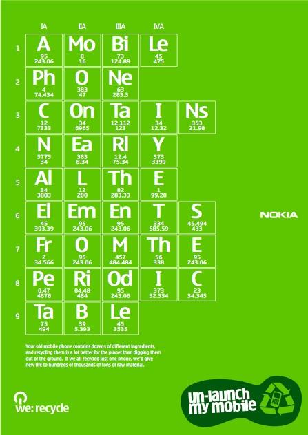 Nokia unlaunch Periodic